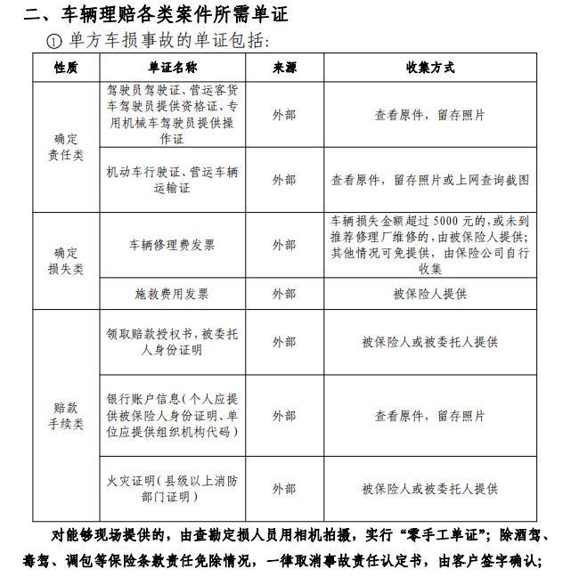 公司没交社保赔偿金额怎么算 陈林律师问答 华律•精选解答